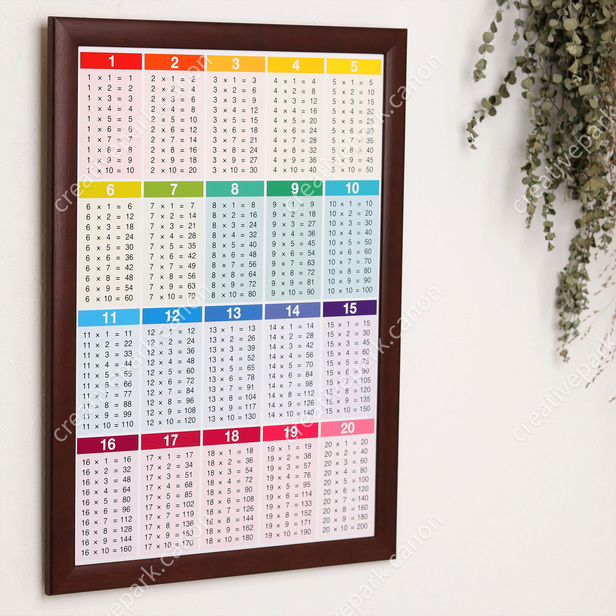 Multiplication Table 1 20 Learn Educational Paper Craft